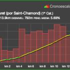 Otra montaña negra para el ciclismo: Chabouret