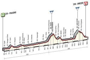 Giro2016Arezzo