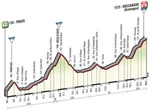 Giro2016Roccaraso