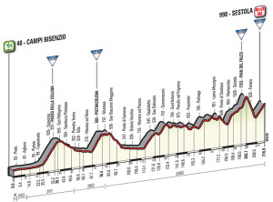 Giro2016Sestola