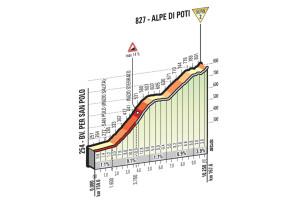 Giro2016ArezzoAlpediPoti