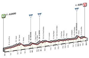 Giro2017 Olbia