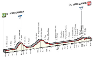 Giro 2017 Terme Luigiane