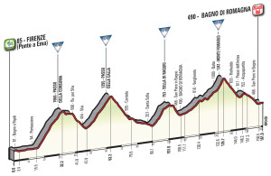 Giro 2017 Bagno di Romagna