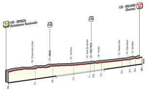 Giro 2017 Crono final